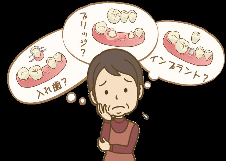 歯で悩む女性